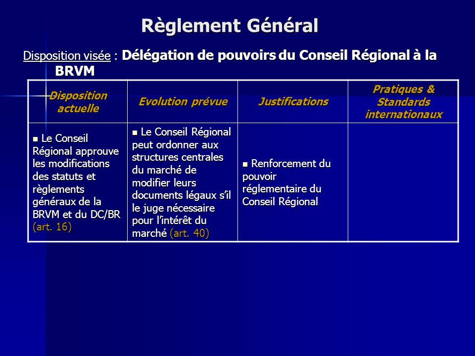 Disposition actuelle Evolution prévue Justifications Pratiques & Standards internationaux Les membres du Conseil Régional et les personnes agissant so