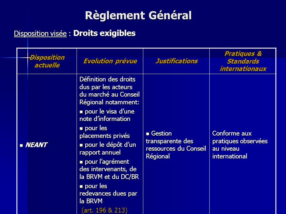 Disposition actuelle Evolution prévue Justifications Pratiques & Standards internationaux NEANT NEANT Mise en jeu de la responsabilité civile professi