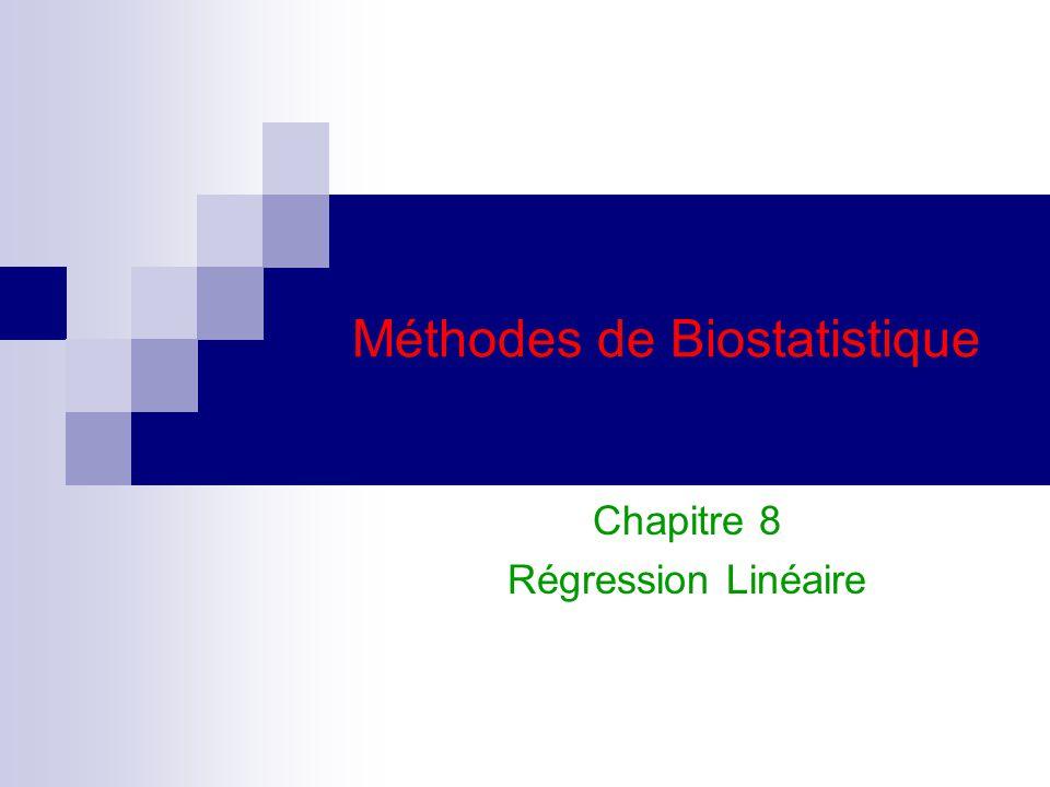 Méthodes de Biostatistique Chapitre 8 Régression Linéaire
