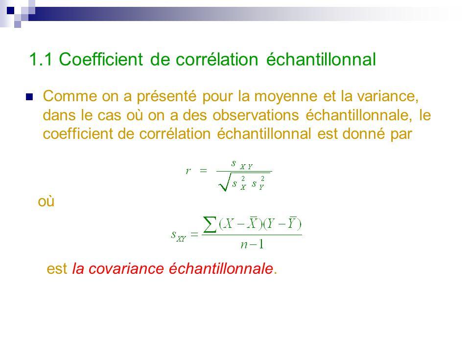1.1 Coefficient de corrélation échantillonnal Comme on a présenté pour la moyenne et la variance, dans le cas où on a des observations échantillonnale