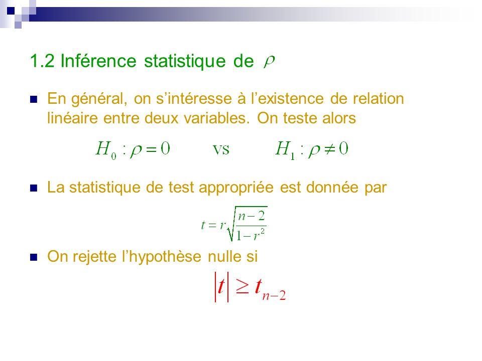1.2 Inférence statistique de En général, on s'intéresse à l'existence de relation linéaire entre deux variables. On teste alors La statistique de test
