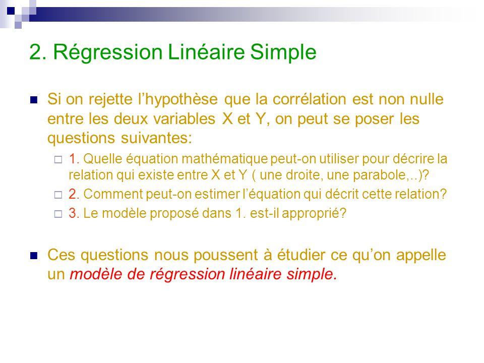 2. Régression Linéaire Simple Si on rejette l'hypothèse que la corrélation est non nulle entre les deux variables X et Y, on peut se poser les questio