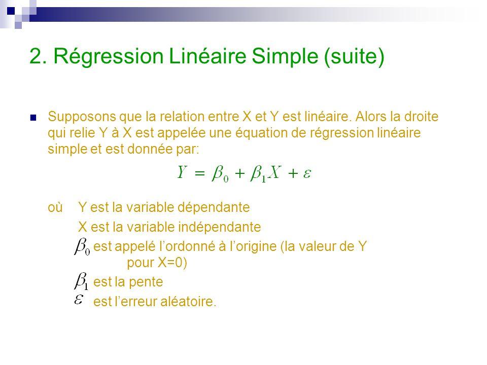 2. Régression Linéaire Simple (suite) Supposons que la relation entre X et Y est linéaire. Alors la droite qui relie Y à X est appelée une équation de