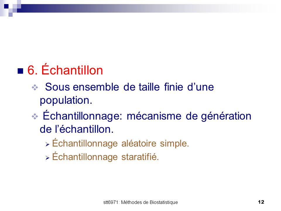 stt6971: Méthodes de Biostatistique12 6. Échantillon  Sous ensemble de taille finie d'une population.  Échantillonnage: mécanisme de génération de l