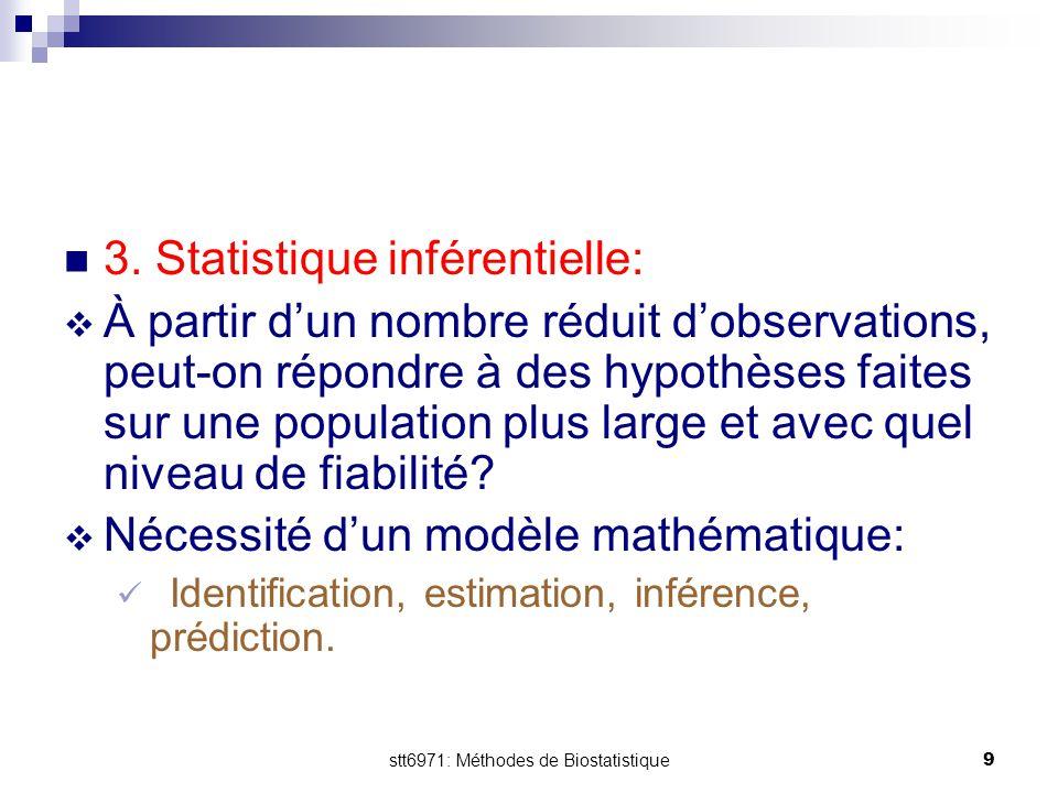 stt6971: Méthodes de Biostatistique9 3. Statistique inférentielle:  À partir d'un nombre réduit d'observations, peut-on répondre à des hypothèses fai