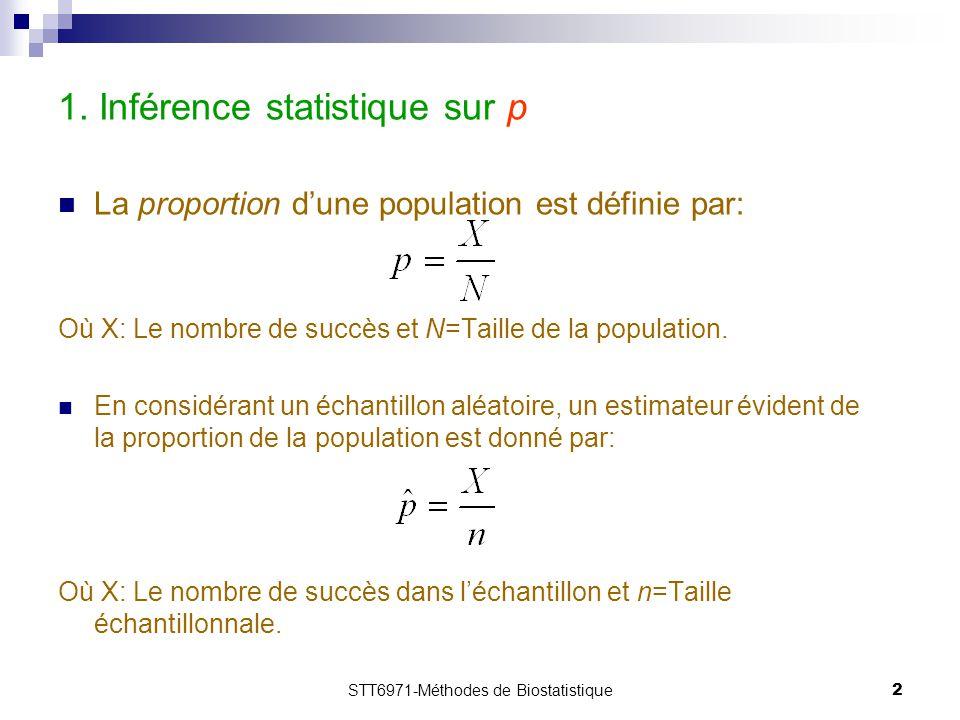 STT6971-Méthodes de Biostatistique2 1. Inférence statistique sur p La proportion d'une population est définie par: Où X: Le nombre de succès et N=Tail