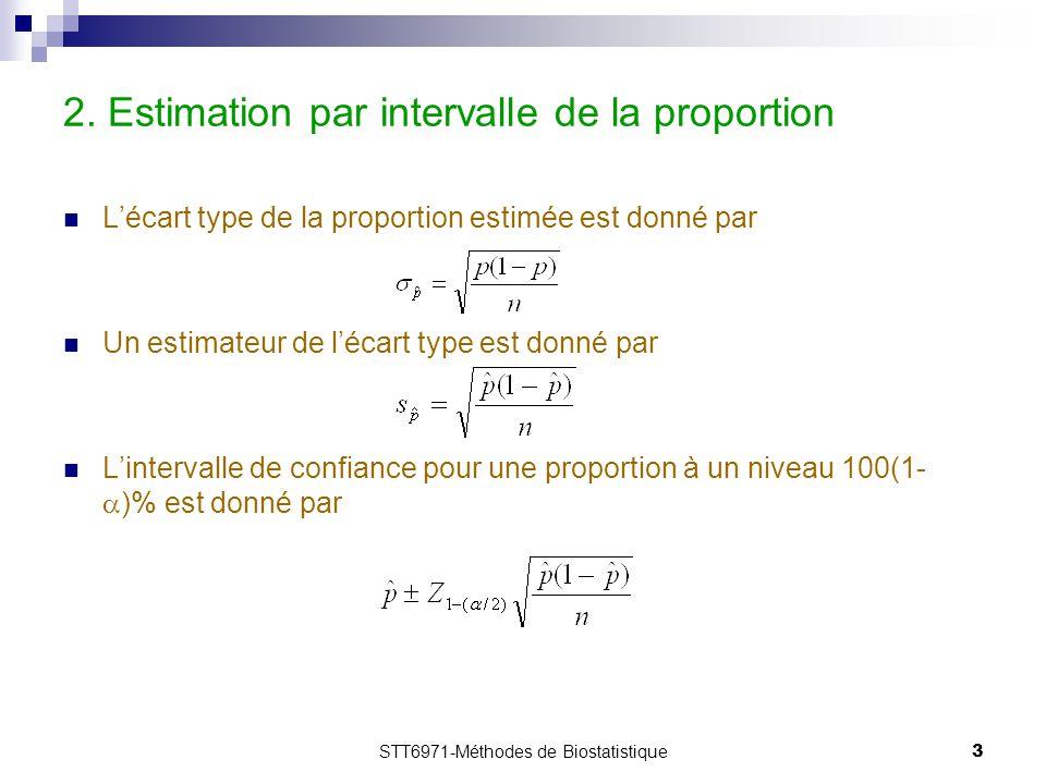 STT6971-Méthodes de Biostatistique3 2. Estimation par intervalle de la proportion L'écart type de la proportion estimée est donné par Un estimateur de