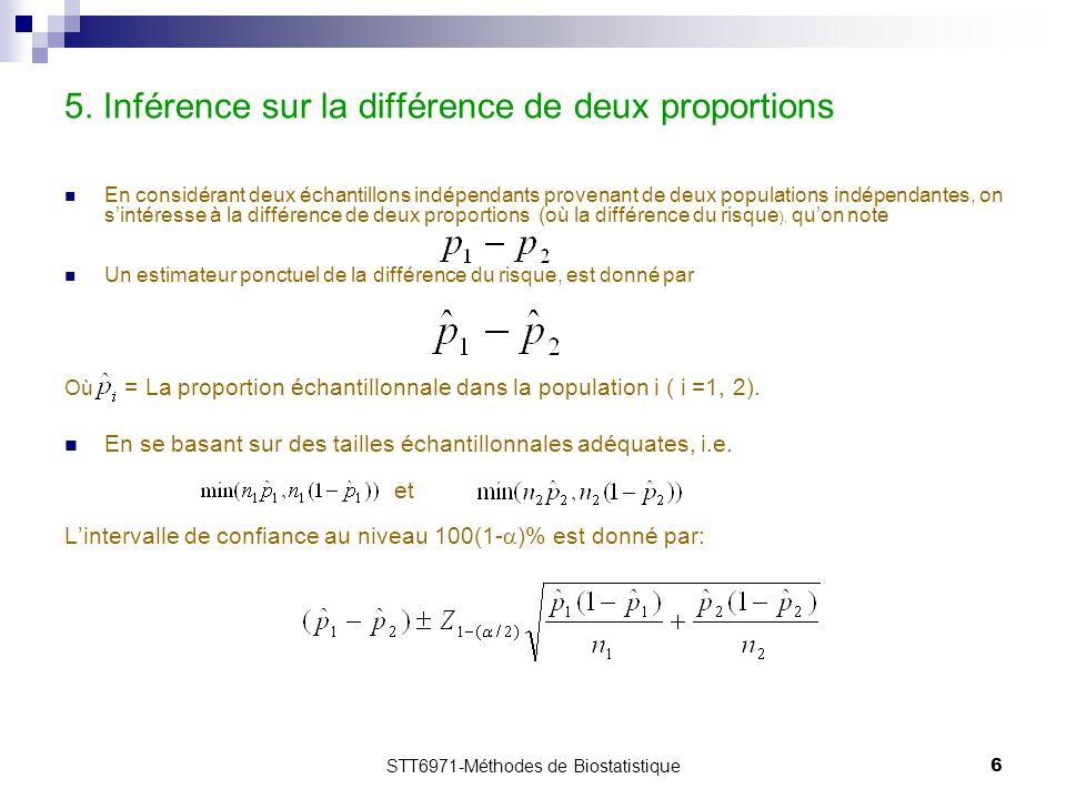 STT6971-Méthodes de Biostatistique6 5. Inférence sur la différence de deux proportions En considérant deux échantillons indépendants provenant de deux