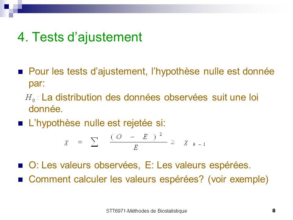STT6971-Méthodes de Biostatistique8 4. Tests d'ajustement Pour les tests d'ajustement, l'hypothèse nulle est donnée par: La distribution des données o