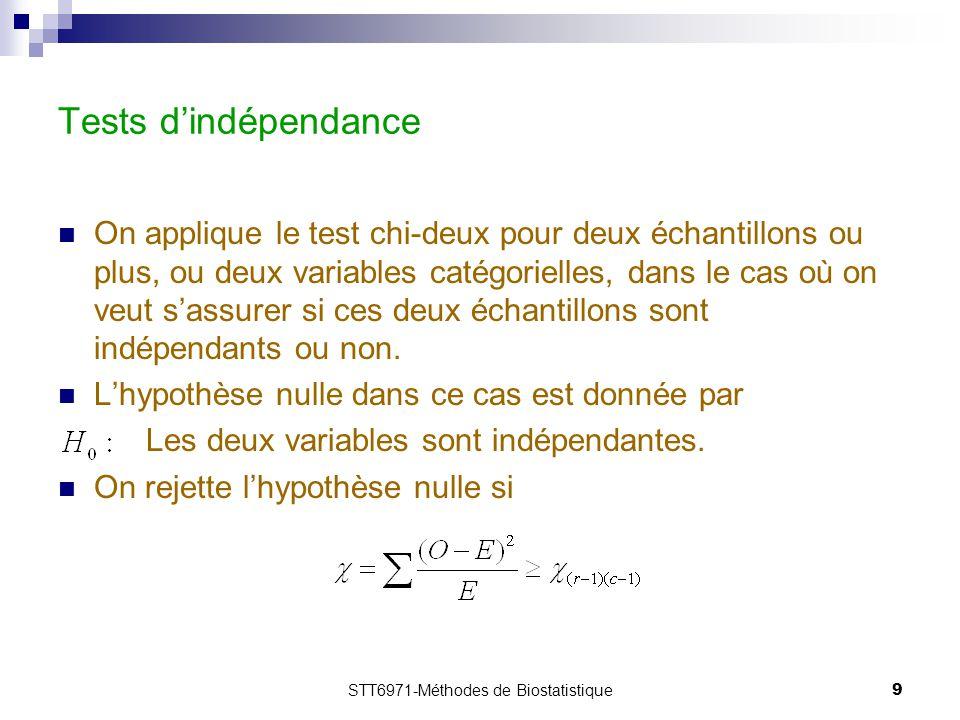 STT6971-Méthodes de Biostatistique9 Tests d'indépendance On applique le test chi-deux pour deux échantillons ou plus, ou deux variables catégorielles,