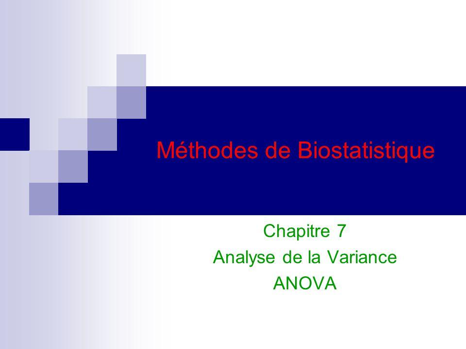 Méthodes de Biostatistique Chapitre 7 Analyse de la Variance ANOVA