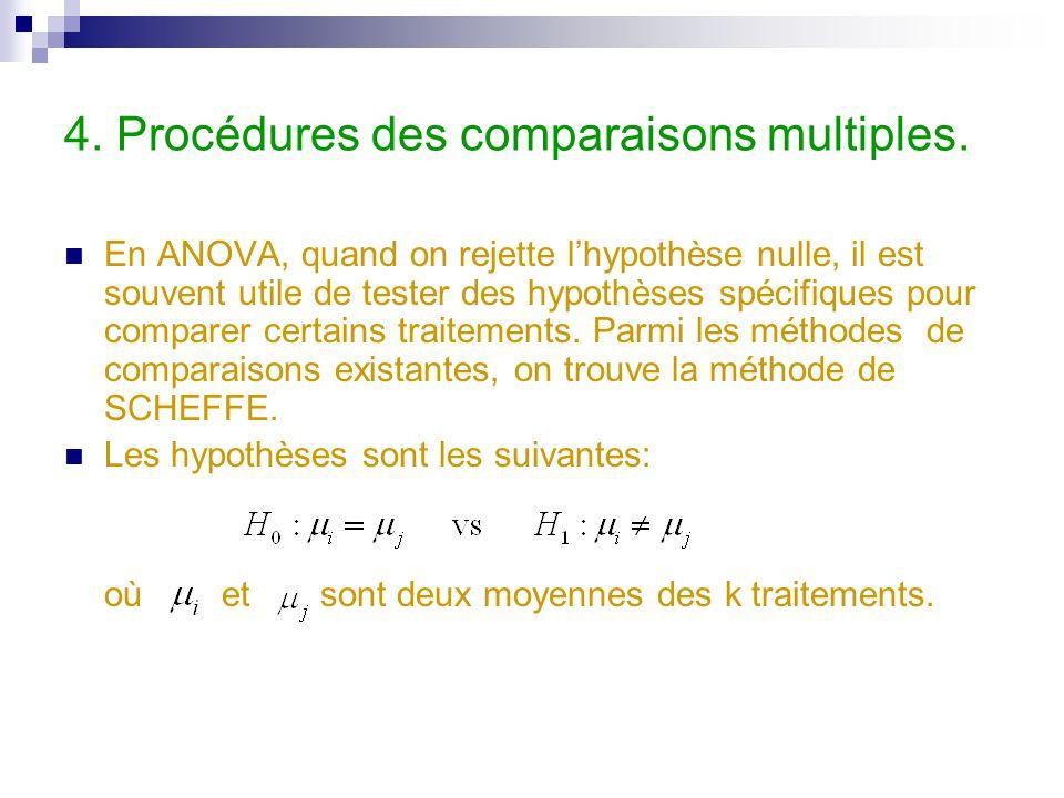 4.Procédures des comparaisons multiples.