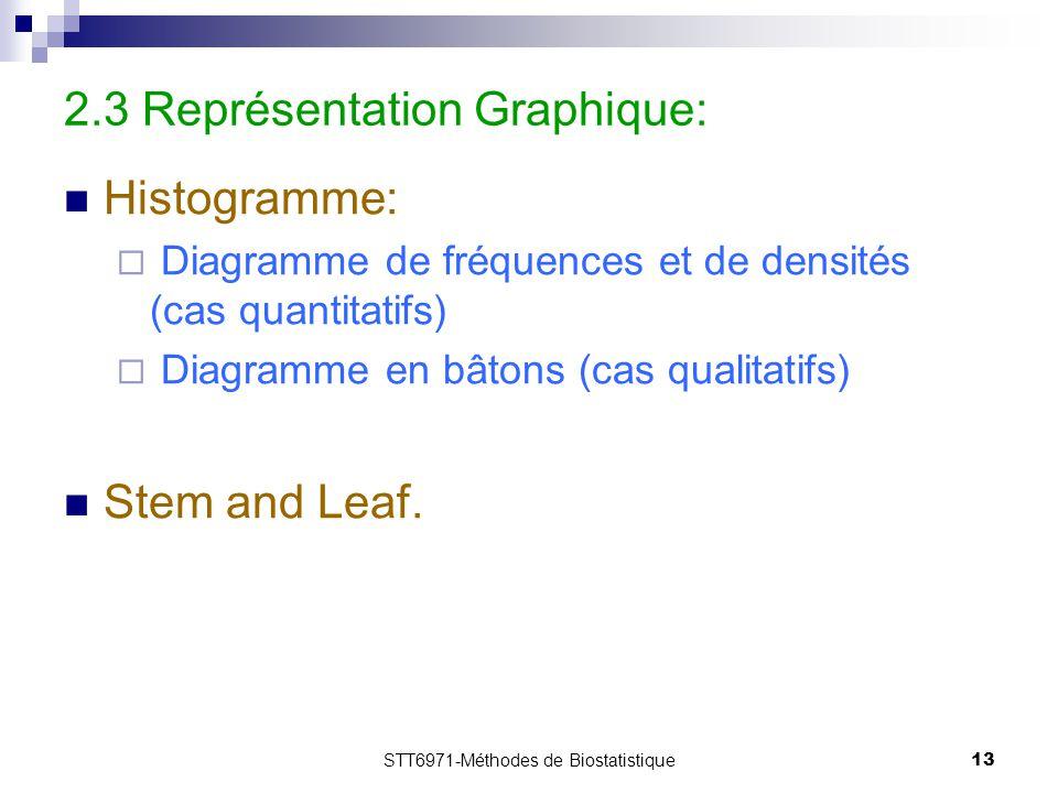 STT6971-Méthodes de Biostatistique13 2.3 Représentation Graphique: Histogramme:  Diagramme de fréquences et de densités (cas quantitatifs)  Diagramm