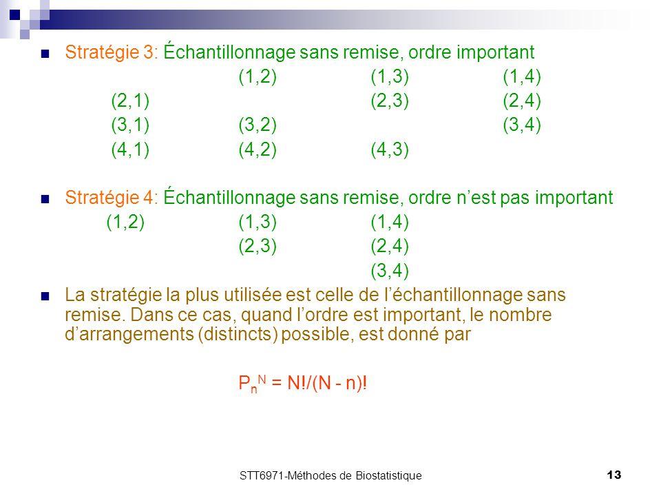 STT6971-Méthodes de Biostatistique13 Stratégie 3: Échantillonnage sans remise, ordre important (1,2)(1,3)(1,4) (2,1)(2,3)(2,4) (3,1)(3,2)(3,4) (4,1)(4,2)(4,3) Stratégie 4: Échantillonnage sans remise, ordre n'est pas important (1,2)(1,3)(1,4) (2,3)(2,4) (3,4) La stratégie la plus utilisée est celle de l'échantillonnage sans remise.