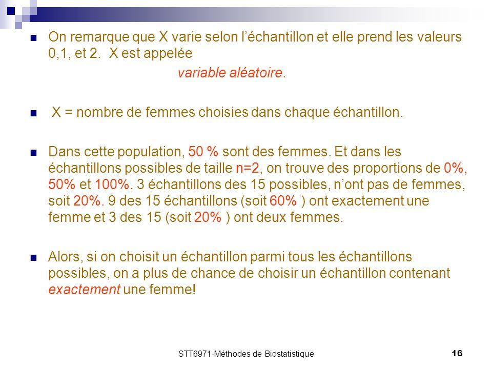 STT6971-Méthodes de Biostatistique16 On remarque que X varie selon l'échantillon et elle prend les valeurs 0,1, et 2. X est appelée variable aléatoire