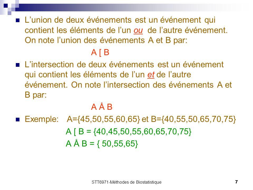 STT6971-Méthodes de Biostatistique7 L'union de deux événements est un événement qui contient les éléments de l'un ou de l'autre événement. On note l'u