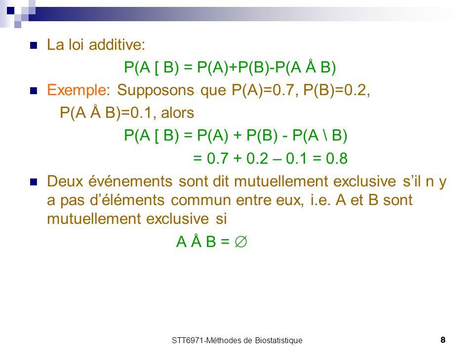 STT6971-Méthodes de Biostatistique8 La loi additive: P(A [ B) = P(A)+P(B)-P(A Å B) Exemple: Supposons que P(A)=0.7, P(B)=0.2, P(A Å B)=0.1, alors P(A [ B) = P(A) + P(B) - P(A \ B) = 0.7 + 0.2 – 0.1 = 0.8 Deux événements sont dit mutuellement exclusive s'il n y a pas d'éléments commun entre eux, i.e.