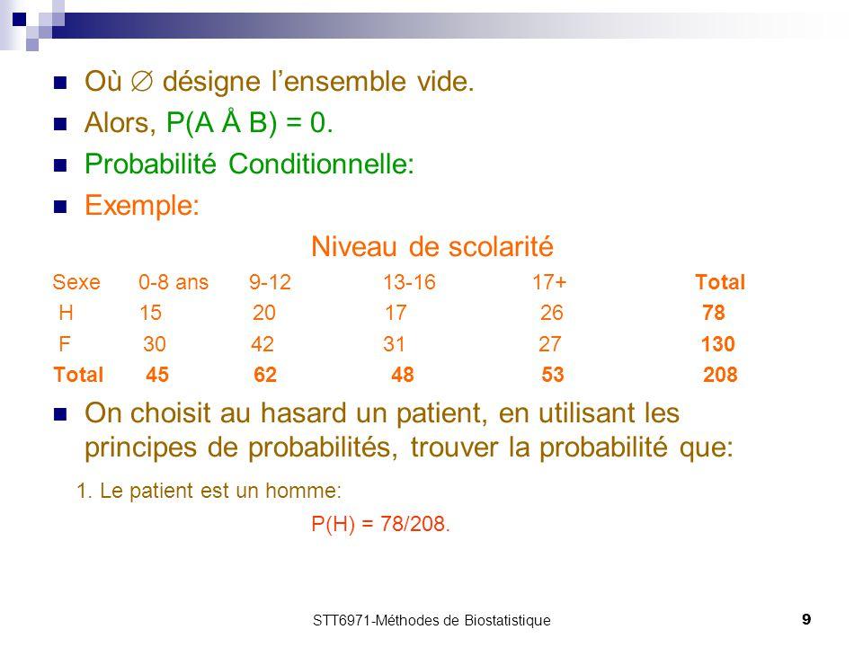 STT6971-Méthodes de Biostatistique9 Où  désigne l'ensemble vide. Alors, P(A Å B) = 0. Probabilité Conditionnelle: Exemple: Niveau de scolarité Sexe0-