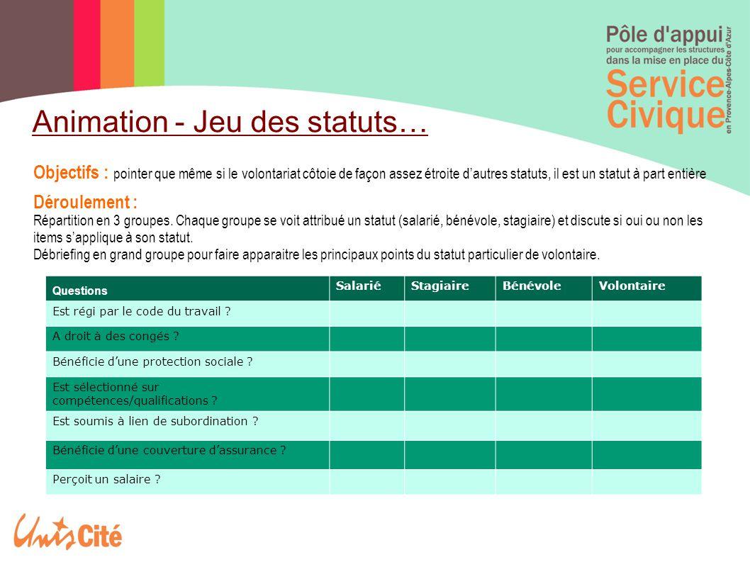Animation - Jeu des statuts… Questions SalariéStagiaireBénévoleVolontaire Est régi par le code du travail .
