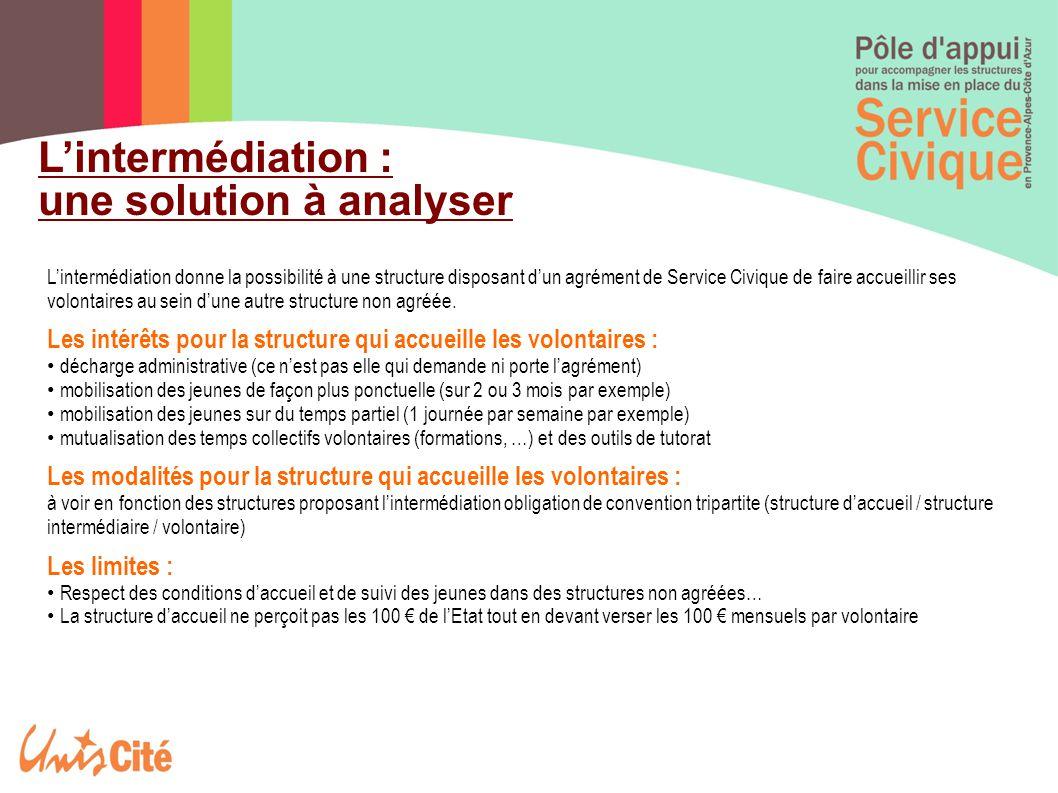 L'intermédiation : une solution à analyser L'intermédiation donne la possibilité à une structure disposant d'un agrément de Service Civique de faire a