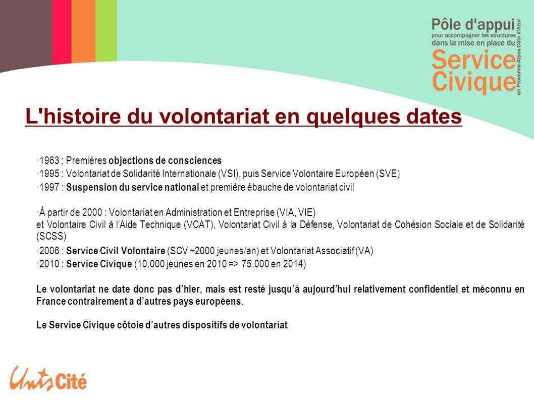 1963 : Premières objections de consciences 1995 : Volontariat de Solidarité Internationale (VSI), puis Service Volontaire Européen (SVE) 1997 : Suspen