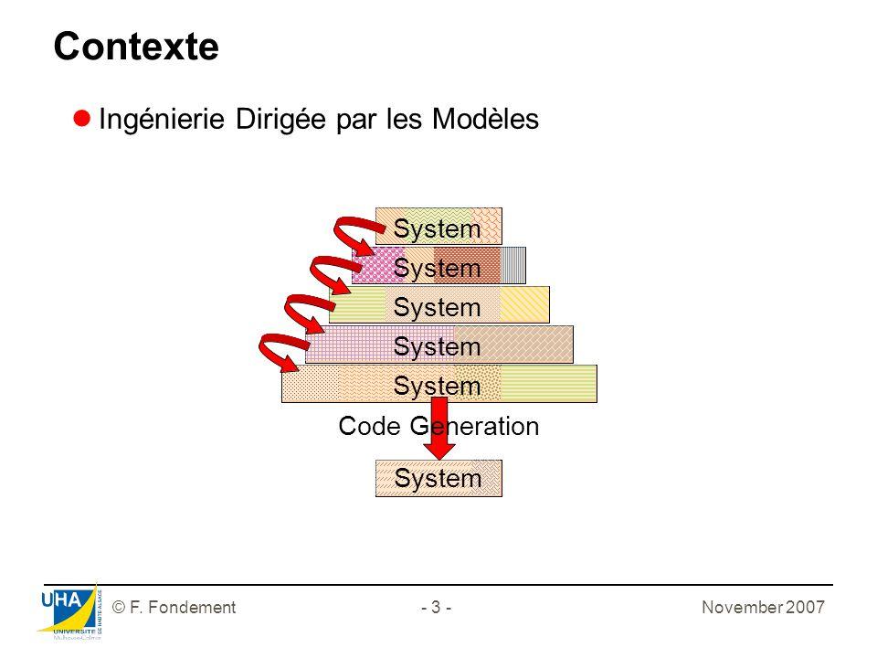 November 2007© F. Fondement- 3 - Contexte Ingénierie Dirigée par les Modèles System Code Generation