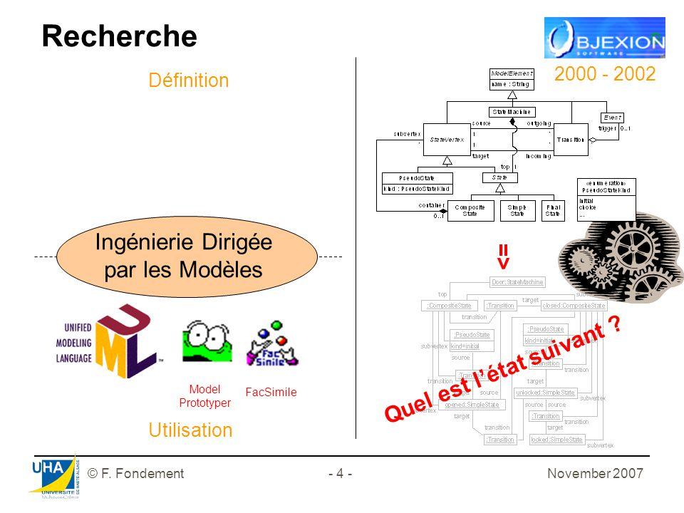 November 2007© F. Fondement- 4 - Recherche Ingénierie Dirigée par les Modèles Définition Utilisation => Model Prototyper FacSimile 2000 - 2002 Quel es
