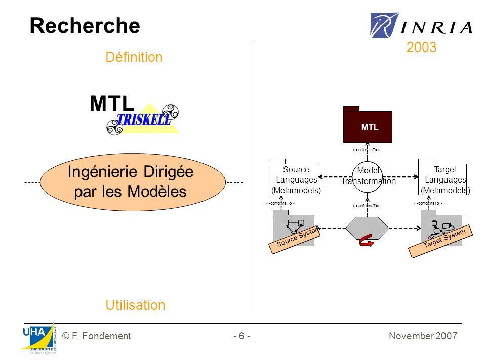 November 2007© F. Fondement- 6 - Recherche Ingénierie Dirigée par les Modèles Définition Utilisation 2003 MTL Model Transformation Target Languages (M