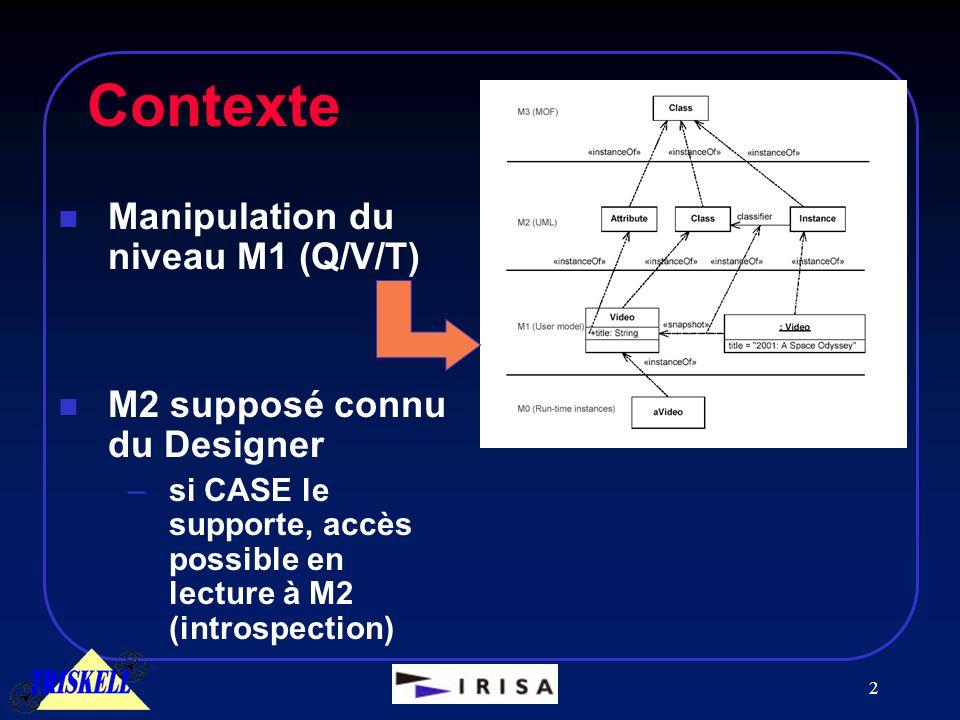 13 Vers du full MDE… Modèles en lecture seule Modèles en lecture écriture Modèle de la transformation Modeleur MTL Machine MTL Modeleurs dédiés