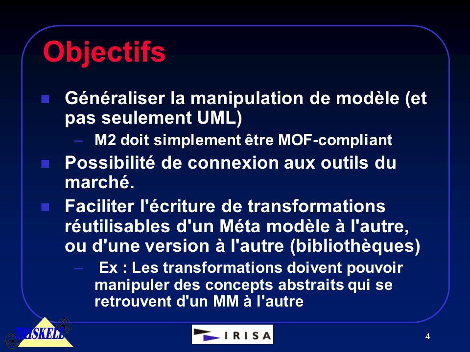 4 Objectifs n Généraliser la manipulation de modèle (et pas seulement UML) –M2 doit simplement être MOF-compliant n Possibilité de connexion aux outils du marché.