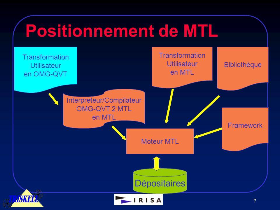 7 Positionnement de MTL Moteur MTL Dépositaires Transformation Utilisateur en OMG-QVT Bibliothèque Framework Transformation Utilisateur en MTL Interpreteur/Compilateur OMG-QVT 2 MTL en MTL