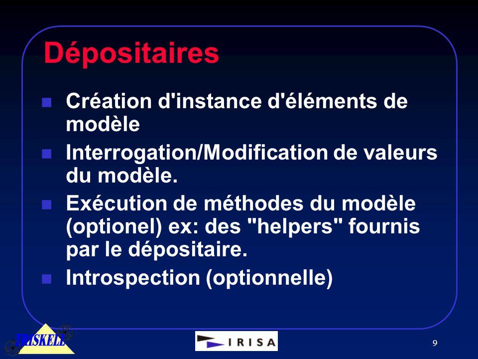 10 Exemple avec introspection n Dépositaire MOF n Ex: MDR DEPOSIRAIRE MOF API générique SOURCE MTL Transformation de modèle basée sur un métamodèle COMPILATEUR MTL BINAIRE de la transformation API générique partie introspection METAMODELE arbre N-aire ( MODELE MOF) Modèle d'arbre N-aire