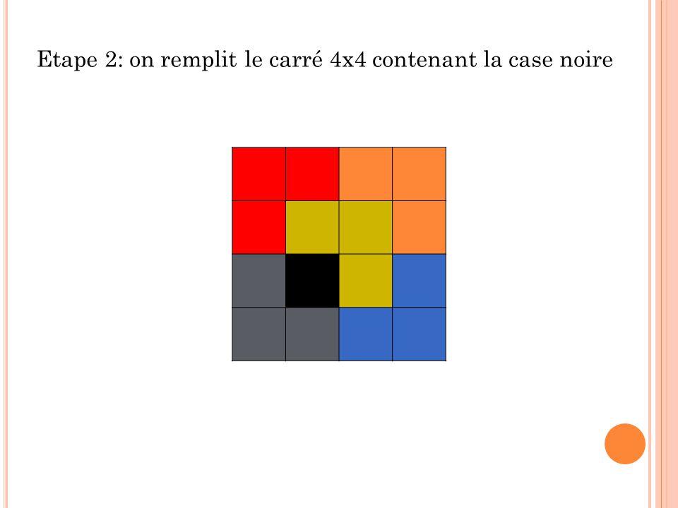 Etape 2: on remplit le carré 4x4 contenant la case noire