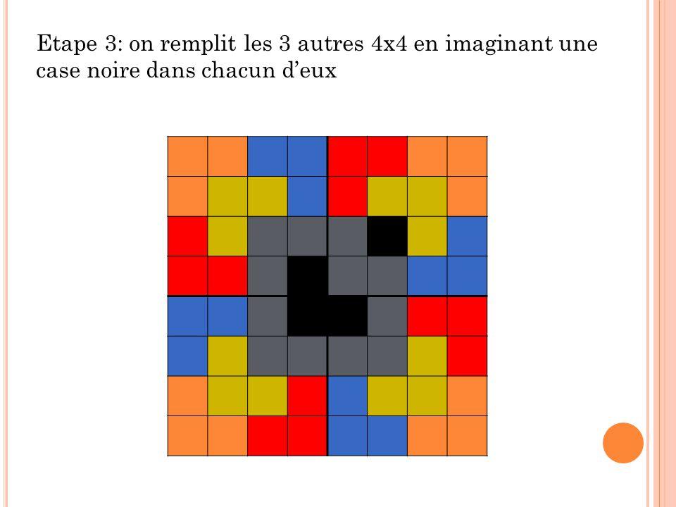 Etape 3: on remplit les 3 autres 4x4 en imaginant une case noire dans chacun d'eux