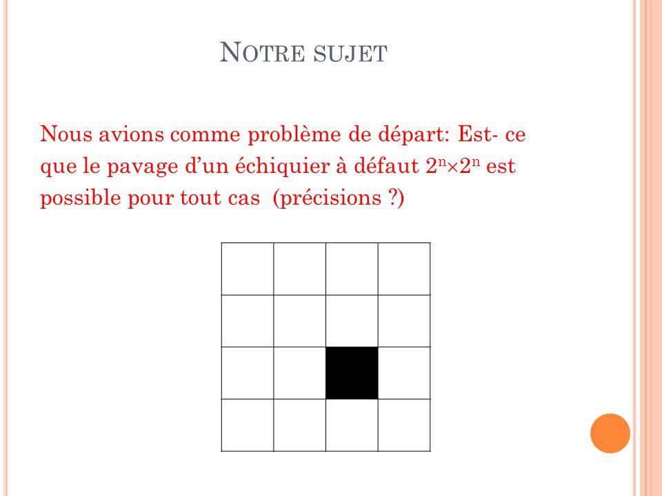 N OTRE SUJET Nous avions comme problème de départ: Est- ce que le pavage d'un échiquier à défaut 2 n  2 n est possible pour tout cas (précisions ?)
