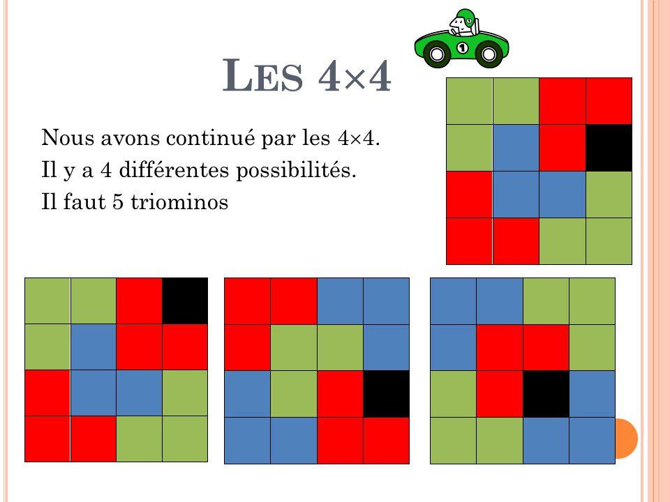 L ES 4  4 Nous avons continué par les 4  4. Il y a 4 différentes possibilités. Il faut 5 triominos