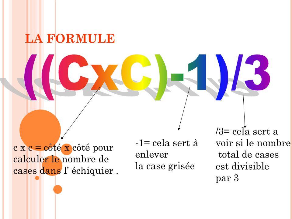 LA FORMULE c x c = côté x côté pour calculer le nombre de cases dans l' échiquier. -1= cela sert à enlever la case grisée /3= cela sert a voir si le n