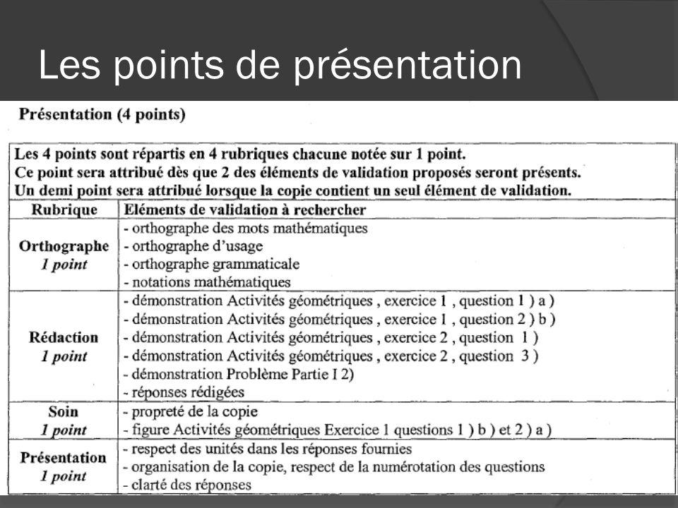 Les points de présentation