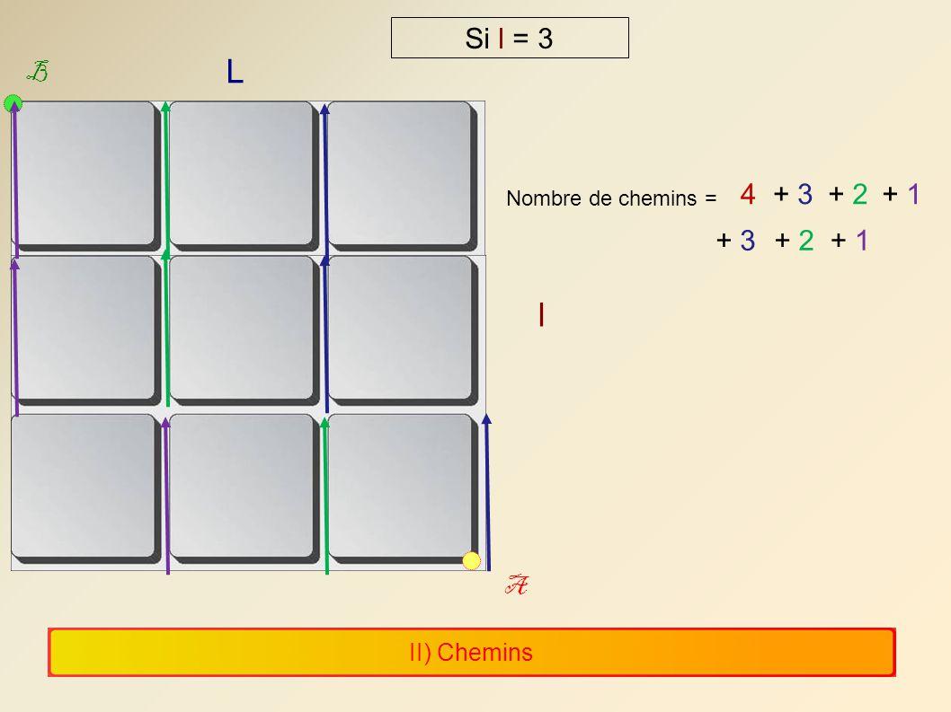 II) Chemins L l A B Si l = 3 Nombre de chemins = 4+ 3+ 2+ 1 + 3+ 2+ 1