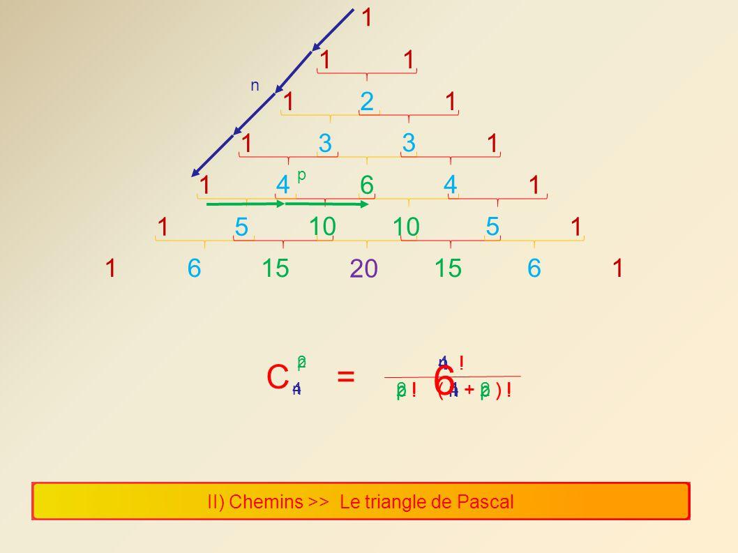 II) Chemins >> Le triangle de Pascal 1 1 1 1 1 1 1 1 1 1 1 2 6 3 3 10 5 44 5 20 1561 61 C = n p n ! p ! ( n + p ) ! n p 4 p ! ( 4 + p ) ! 4 ! 2 ! ( 4