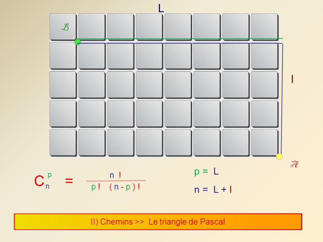 II) Chemins >> Le triangle de Pascal C = n p n ! p ! ( n - p ) ! A B n = L + l L l p = L