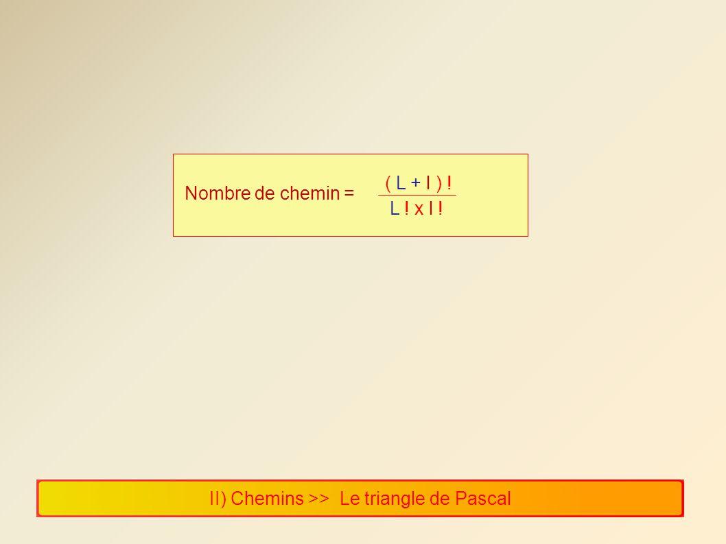 II) Chemins >> Le triangle de Pascal ( L + l ) ! L ! x l ! Nombre de chemin =