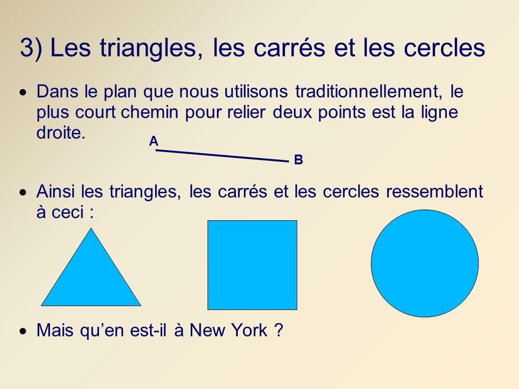 3) Les triangles, les carrés et les cercles  Dans le plan que nous utilisons traditionnellement, le plus court chemin pour relier deux points est la