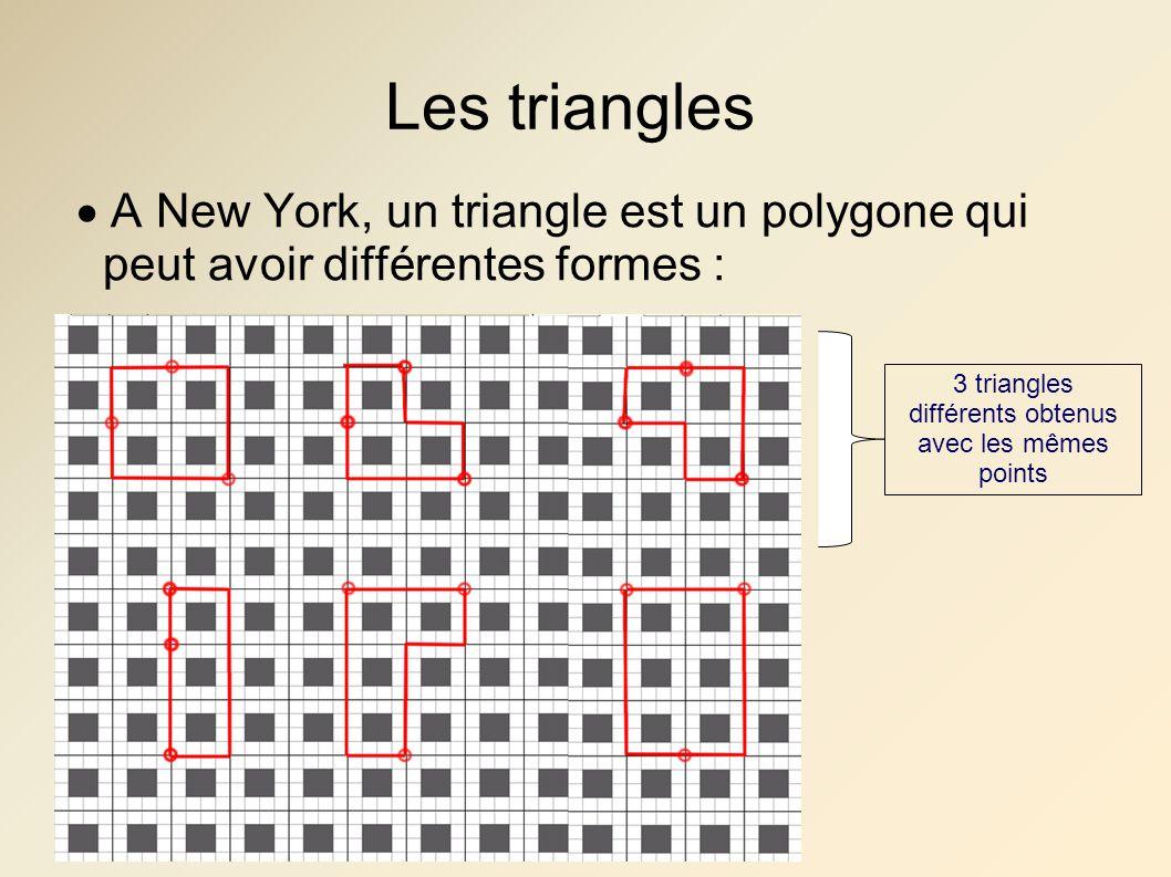 Les triangles  A New York, un triangle est un polygone qui peut avoir différentes formes : 3 triangles différents obtenus avec les mêmes points