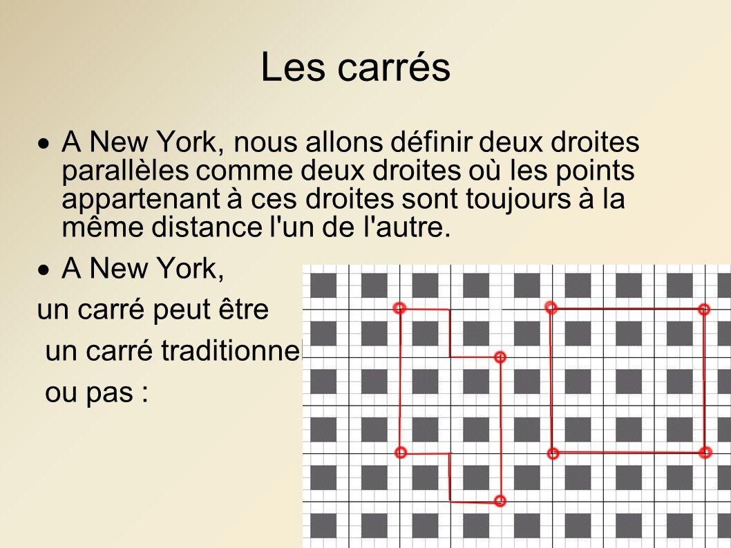 Les carrés  A New York, nous allons définir deux droites parallèles comme deux droites où les points appartenant à ces droites sont toujours à la mêm