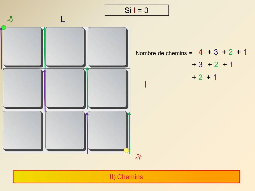 II) Chemins L l A B Si l = 3 Nombre de chemins = 4+ 3+ 2+ 1 + 3+ 2+ 1 + 2+ 1