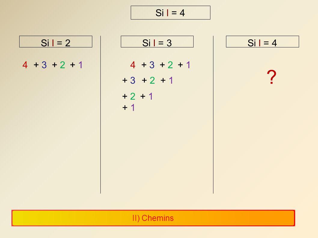 II) Chemins Si l = 4 Si l = 2Si l = 3Si l = 4 4+ 3+ 2+ 14+ 3+ 2+ 1 + 3+ 2+ 1 + 2+ 1 ?