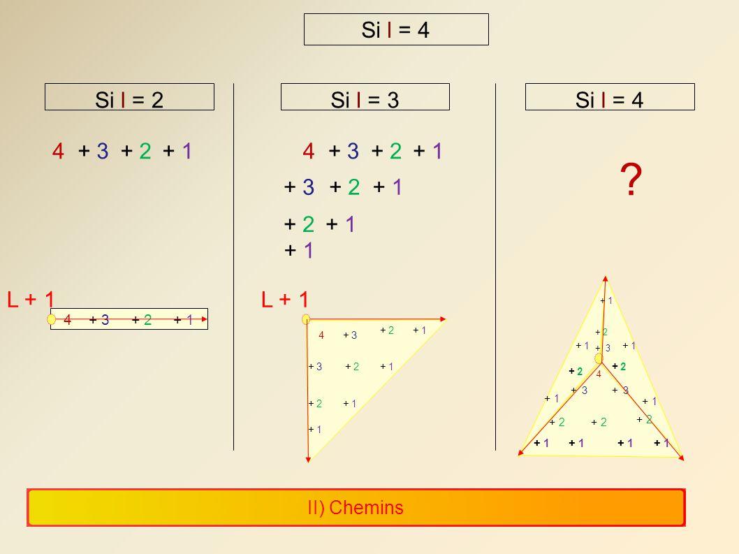 II) Chemins Si l = 4 Si l = 2Si l = 3Si l = 4 4+ 3+ 2+ 14+ 3+ 2+ 1 + 3+ 2+ 1 + 2+ 1 ? L + 1 4+ 3+ 2+ 1 L + 1 4+ 3 + 2+ 1 + 3 + 2+ 1 + 2+ 1 4 + 3 + 2 +
