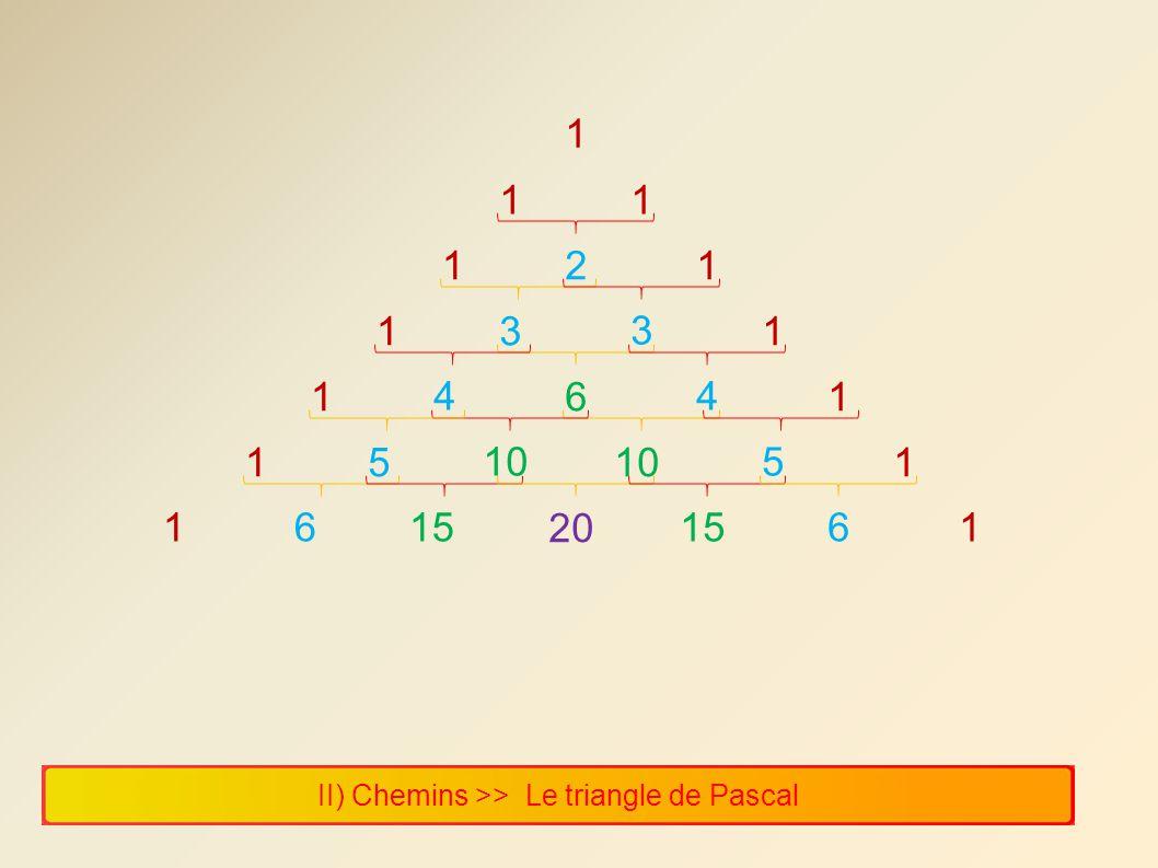 II) Chemins >> Le triangle de Pascal 1 1 1 1 1 1 1 1 1 1 1 2 6 3 3 10 5 44 5 20 1561 61