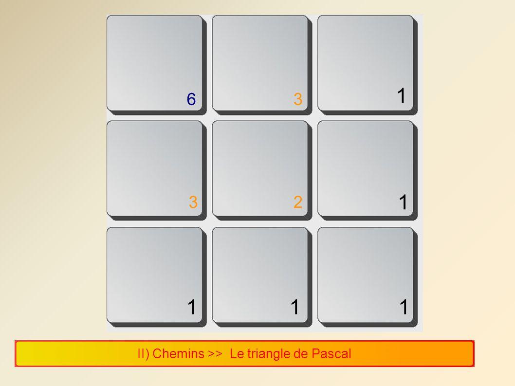 II) Chemins >> Le triangle de Pascal 1 1 1 11 23 36